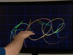 Hand-Gesture Technology for Laptops and Desktops