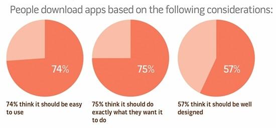 Mobile App Preferences