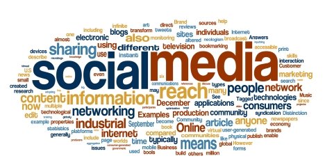 What types of word terms perform best in social media?