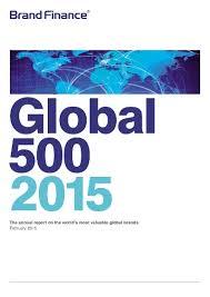 brand finance global 500 2015