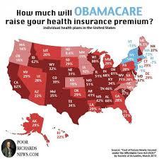 ACA healcare premium changes