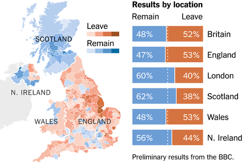 brexit-vote