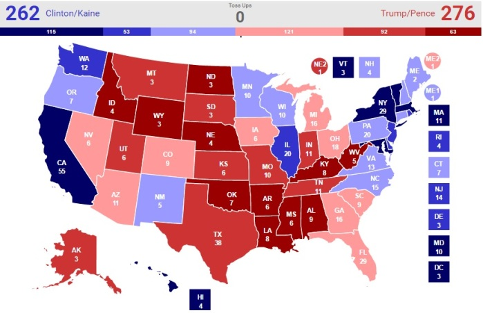 Nelson Nones U.S. Presidential Election Prediction